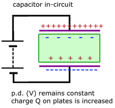 in-circuit capacitor