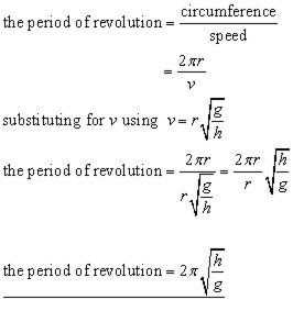 conical pendulum theory part #02