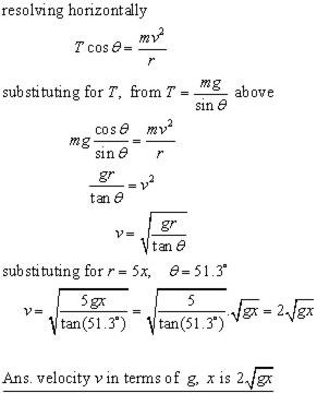 Simple Harmonic Motion SHM | A Level Physics Revision