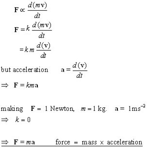 Newton's laws - theory