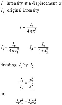 inverse square law equations