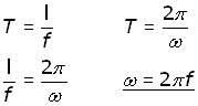 Angular Frequency Formula Wave Properties, Waves...