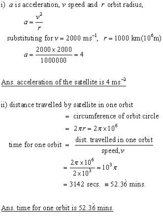 Circular Motion 1, Mechanics - from A-level Physics Tutor